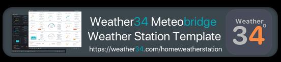 Wetter Pocking